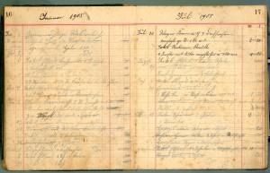 1905. Buchhaltung und Auftragsbuch